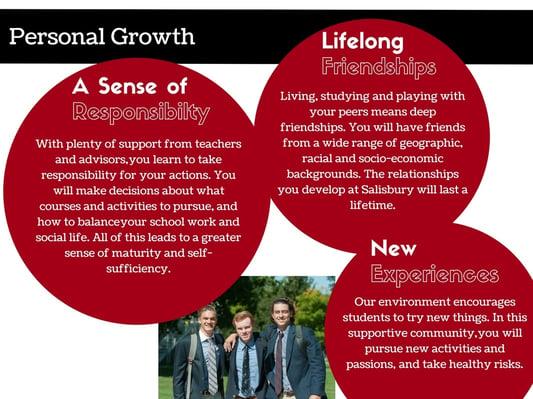 Boarding School Growth.jpg